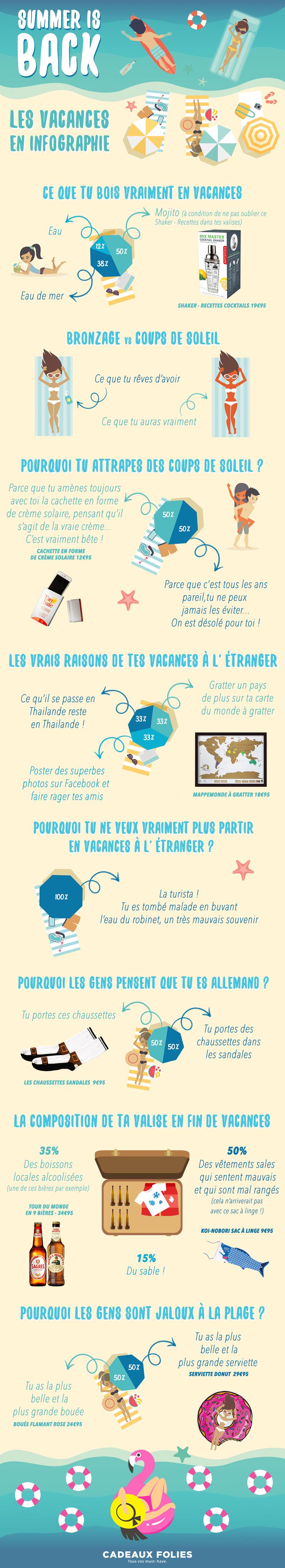 Infographie vacances : ce à quoi ressemblent vraiment les vacances !