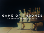 Infographie Game of Thrones