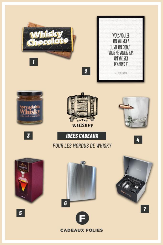 Cadeau Homme : cadeau whisky