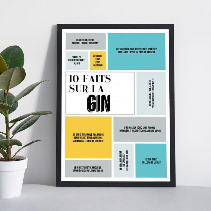 Poster personnalisable 10 faits sur...