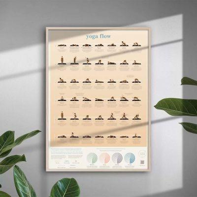 Poster Positions de Yoga