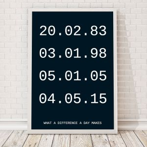 Dates importantes – Poster personnalisable