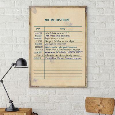 Posters - Notre histoire – Poster Personnalisable