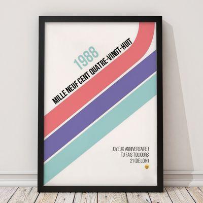 Cadeau anniversaire Femme - Affiche d'anniversaire personnalisable