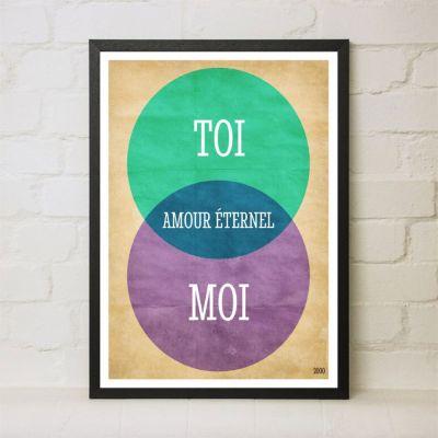 Posters - Diagramme de Venn - Affiche personnalisée